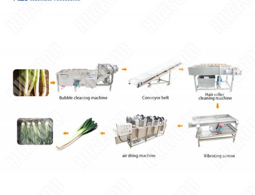 Automatic cleaning cooking machine and blanching machine for leafy vegetables